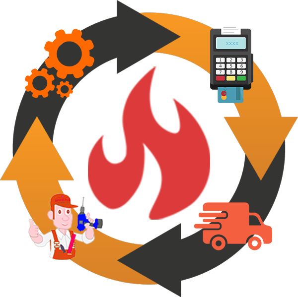 Полный цикл услуг
